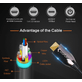 Cabo-Fibra-Optica-Ativa--AOC--Hdmi-2.0-4K-60Hz---18Gbps-de-Alta-Velocidade--100-Metros-